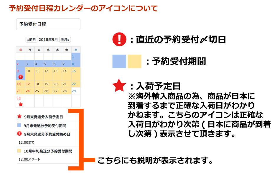 ポップアートパネルの納期カレンダーアイコン説明
